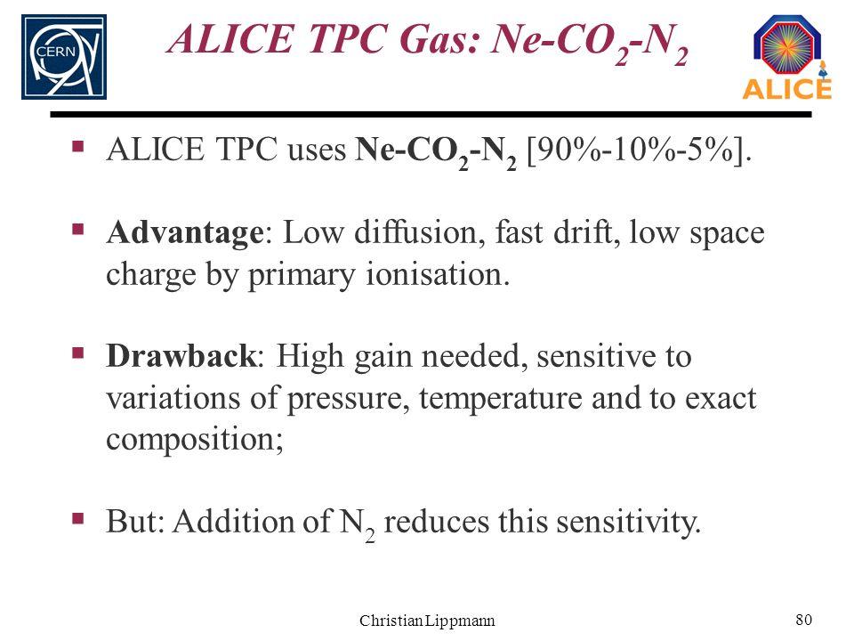 ALICE TPC Gas: Ne-CO2-N2 ALICE TPC uses Ne-CO2-N2 [90%-10%-5%].